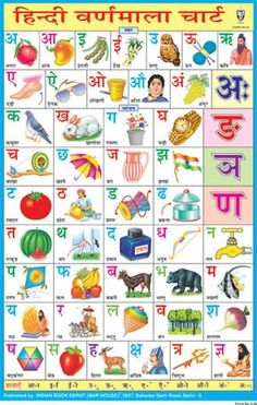 Manufacturer of Alphabet Charts - Hindi Alphabet Chart, Urdu Alphabet Chart, Assamese Alphabet Chart and English Alphabet Chart offered by Indian Book Depot, Delhi. Hindi Alphabet, Alphabet Charts, Alphabet Poster, Nursery Worksheets, Alphabet Worksheets, Grammar Worksheets, Preschool Charts, Preschool Worksheets, Hindi Poems For Kids