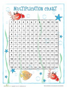 Worksheets: Multiplication Chart