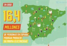 La energía renovable podría impulsar el crecimiento del PBI Mundial para 2050