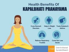 """How to Do Kapalbhati Pranayama Steps 1. Sit on the floor with folded legs. keep your back as straight as possible. 2. Close Your Eyes, Keep the right palm on right knee and left palm on left knee. 3. Take Deep Breaths with Focus on """"exhaling"""" and take breath inside normally. 4. kapalbhati pranayam Focus on Exhale process which contract the abdomen muscles with each exhalation. 5. Repeat kapalbhati pranayam steps for 5-10 minutes daily for the healthy body."""