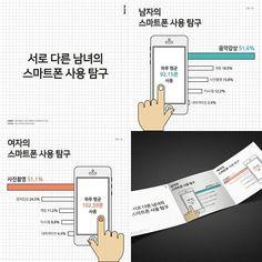 인포그래픽  남녀의 다른 스마트폰 사용법  Designed by Han Geul Lee  #인포그래픽 #스튜디오한글 #디자인 #디자인스타그램 #인포스타그램 #디자이너한글 #infographic #시각디자인 #graphicdesign #flat_infographic #flatdesign #visual_design #카드인포그래픽 #design #communication_design #남녀 #남녀스타그램 #스마트폰 #스마트폰사용 #different #팔로우 #팔로잉 #선팔 #맞팔 #포트폴리오디자인