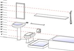 bathroom sink dimensions in meters - Google Search