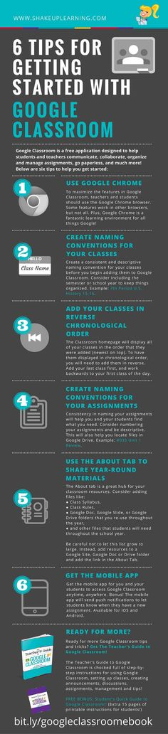 6 Tips for Getting Started with Google Classroom [infographic}   www.ShakeUpLearning.com  