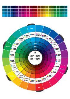 Color Wheel Discovering The Design World Colour Wheel Cmyk - Social Sharing Paint Color Wheel, Rgb Color Wheel, Color Mixing Chart, Cmyk Color Chart, Colour Mixing Wheel, Graphisches Design, Interior Design, Color Psychology, Crafts