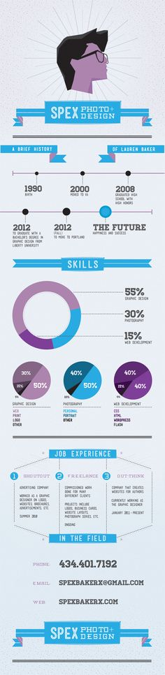 infographics resume graphic designer - Google Search