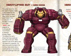 Iron Man's Hall of Armor: Mark XXXVIII -Igor................