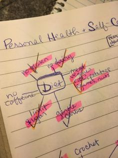 How I Use Mind Mapping to Help Declutter My Brain   When I first learned more about my personality type (INFP) and how my brain receives and processes information, my mind was officially blown. Seeing the big picture has always been...   RedAndHoney.com