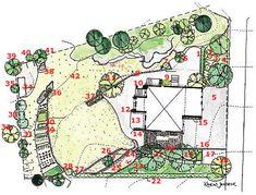 Så planerar du din trädgård