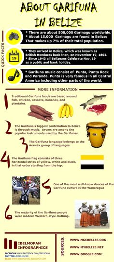 About Garifuna in Belize