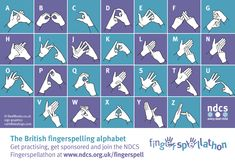 The British Sign Language (BSL) alphabet.