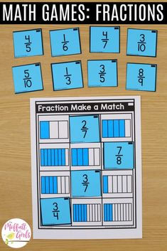 Frog Fractions, 3rd Grade Fractions, Third Grade Math, Fun Math, Math Games, Maths, Fraction Word Problems, Core Learning, Daily Lesson Plan
