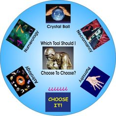How to make successful business using astrology..