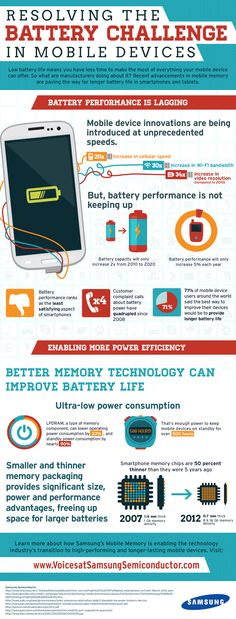 Solving the Battery Life Challenge in Mobile Devices - Low battery life means you have less time to make the most of everything your mobile device can offer. As the ever-present Achilles heel of mobile devices, low battery life is holding us back from enjoying the newest apps, catching up on the... Read more
