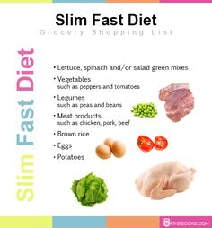 "The purpose behind the Slim Fast diet is exactly what it sounds like: to help people lose weight (""slim down"") fast with meal replacement shakes and bars. Shake Recipes, Diet Recipes, Healthy Recipes, Paleo Meals, Healthy Drinks, Healthy Meals, Slim Fast Shakes, Slim Down Fast, Slim Fast Plan"