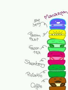 1000+ images about macaron art on Pinterest | Macaroons ... | 236 x 311 jpeg 11kB
