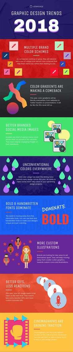 8 New Graphic Design Trends That Will Take Over in 2018 [Infographic] | Social Media Today