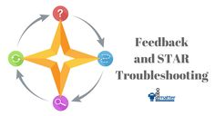 Feedback and STAR Troubleshooting in a STEM Classroom White Paper