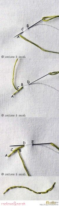 Oh, I guess the backstich is about the same as the outline stitch...