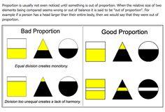 good & bad proportion - Proportion, Principles of Design