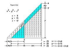 A Short-Form Proof of Fermat's Last Theorem