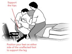 Image result for two person transfer from bed to wheelchair