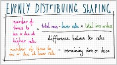 A formula for evenly distributing increases or decreases.