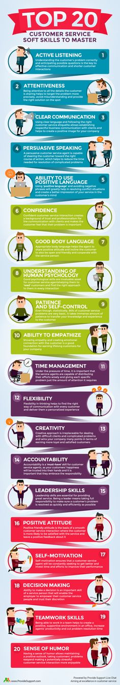 Important Skills for successful Customer Service Interaction #Infographics