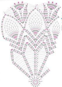 new Ideas for crochet lace doily pattern mom Crochet Doily Diagram, Crochet Doily Patterns, Crochet Mandala, Crochet Chart, Thread Crochet, Filet Crochet, Lace Knitting, Crochet Designs, Crochet Doilies