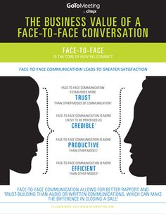 New research proves that face-to-face marketing is more efficient than other forms of communication.