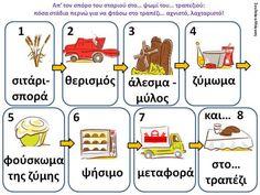 Σουλτάνα Μάνεση - Κύκλος ψωμιού