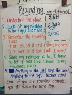 Cao's Grade Math: Rounding and Estimating Whole Numbers and DecimalsMs. Cao's Grade Math: Rounding and Estimating Whole Numbers and Decimals Math Strategies, Math Resources, Math Activities, Math Tips, Math Games, Math Charts, Math Anchor Charts, Rounding Anchor Chart, Math Round