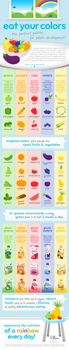 Eat Your Colors #infographic