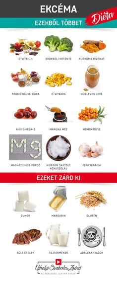 Doterra, Home Remedies, Vitamins, Zard, Gluten, Herbs, Pcos, Health, Therapy