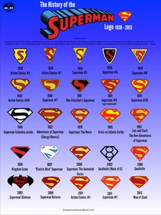 A History of Superman, told in 25 logos over 75 years
