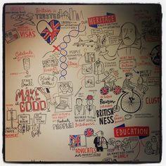 #scriberia image of the #designsummit12 #design #british - @designcouncil