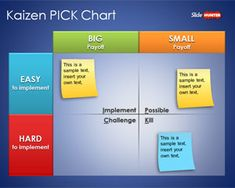 Kaizen PICK Chart Template for PowerPoint