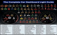 Surprisingly specific and very detailed dash board symbol chart! - Imgur