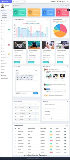 10 Student Portal Ideas In 2020 Student Portal Dashboard Design Student Dashboard