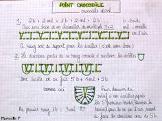 le descriptif écrit du point crocodile: explications très claires