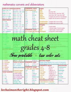 Le Chaim...on the Right is offering a free printable math cheat sheet for those of us that could use a memory jolt in middle school math! You'l