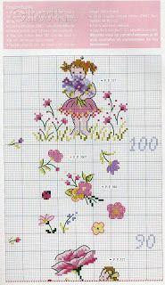 Growth chart girl 3