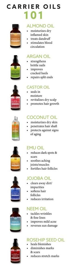 Discover all the amazing benefits of our carrier oils. 20% off this weekend only!