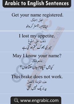 Spoken English Sentences with Arabic and Urdu. Spoken Arabic Phrases with translation in English and Urdu with PDF. Learn Arabic through these sentences with meanings in English and Urdu English Grammar Book Pdf, Basic English Sentences, English Learning Books, English Grammar Worksheets, English Writing Skills, English Vocabulary Words, English Phrases, English Language Learning, Arabic Sentences