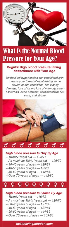 Normal Blood Pressure! Hypertension, or high blood pressure, is the most typical illness that many individuals are handling. While the majority of individuals who experience hypertension do not have any signs, even if their readings reach incredibly high levels, some might experience particular indications, such as queasiness, lightheadedness, shortness of breath, blurred vision, headaches, throwing …