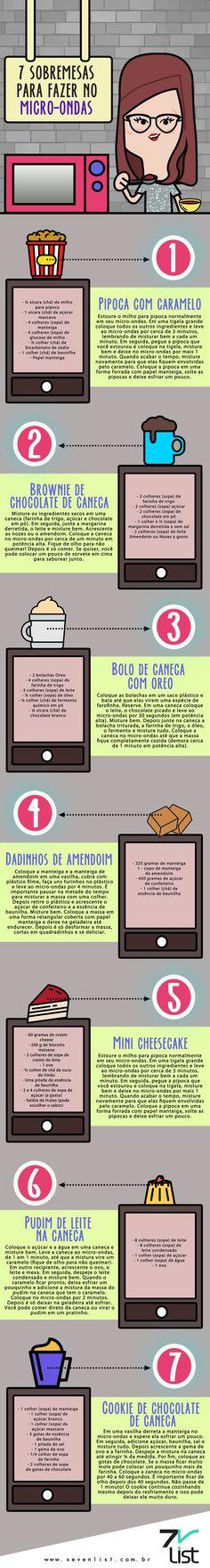 7 sobremesas para fazer no microondas