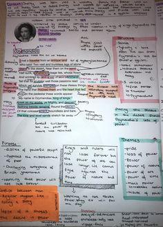 GCSE English Literature power and conflict poems English Literature Poems, Poems In English, Teaching Literature, English Gcse Revision, Gcse English Language, School Motivation, Study Motivation, Gcse Poems, Aqa English