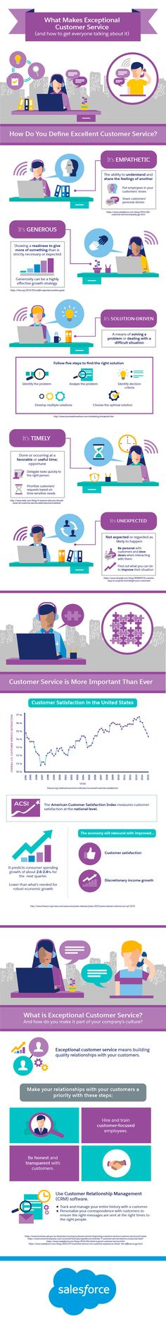 bg-close-img Salesforce Pinterest - how do you define excellent customer service