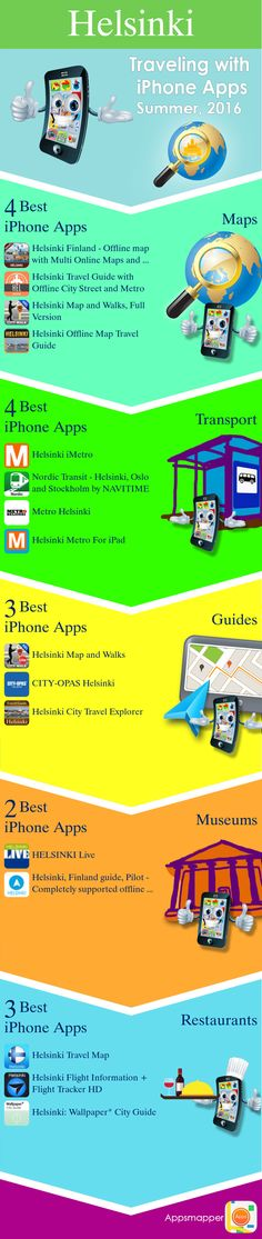 Helsinki iPhone apps: Travel Guides, Maps, Transportation, Biking, Museums, Parking, Sport and apps for Students.