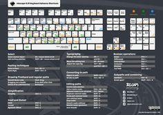 inkscape showcase - Αναζήτηση Google