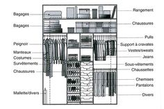 - Wardrobe Organization - Dimension dressing, dimension placard : tous nos plans pour dessiner votre dressing ou placard Layout example: men& closet. Dog Organization, Wardrobe Organisation, Wardrobe Closet, Closet Bedroom, Dimension Dressing, Apartment Decoration, Wardrobe Design, Closet Storage, Home Hacks